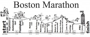 Boston Globe diagram (3)