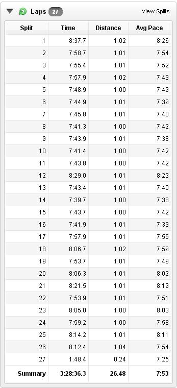 April-15-2013-Boston-Marathon-Splits