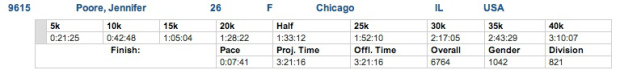 boston-marathon-2014-jenny-poore-results